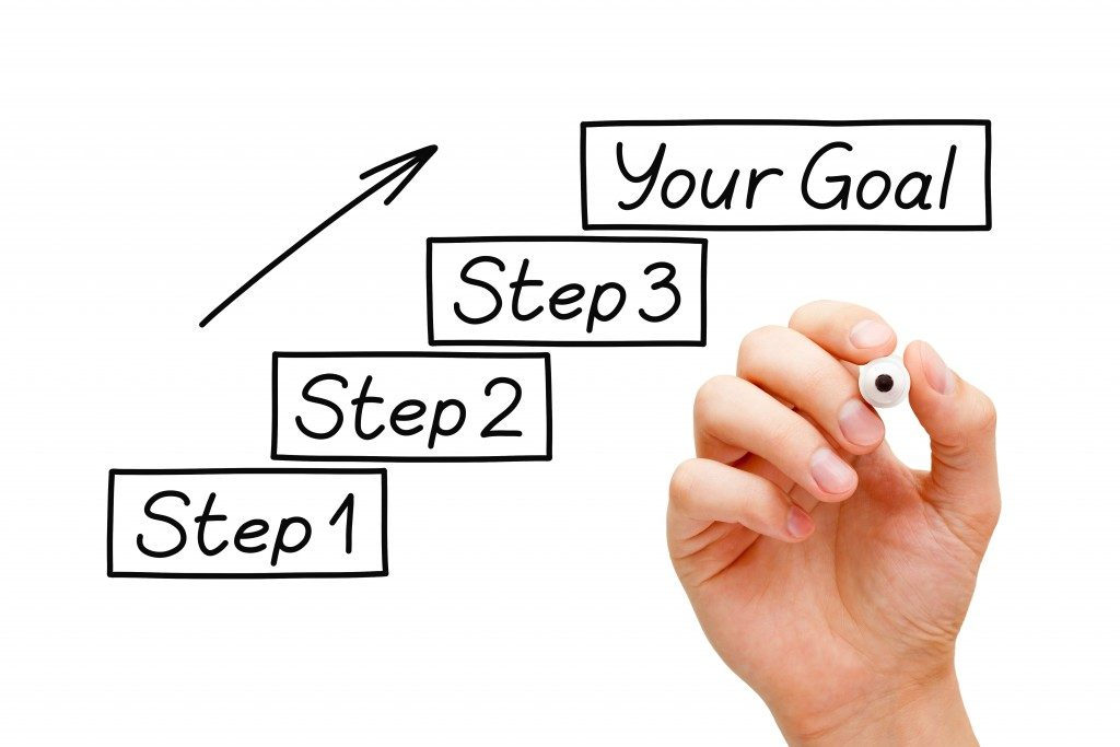 steps to achieving goals